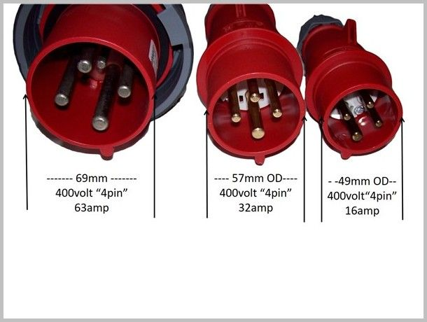 Fused C C Outlets also  further  besides  further Ns. on 3 phase wiring on iec60309